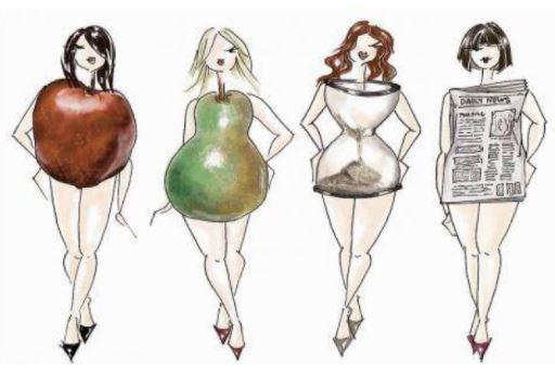 اختاري فستان سهرة يناسب شكل جسمك
