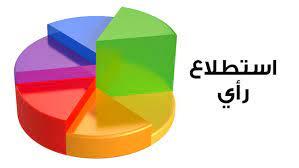 """استطلاع للرأي/ تراجع نوايا التصويت في التشريعية لجل الأحزاب باستثناء """"حزب قيس سعيد"""""""